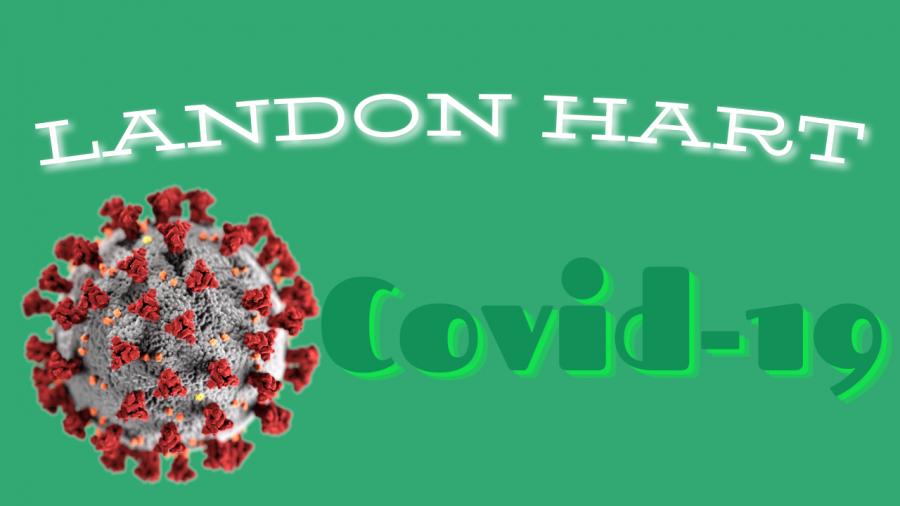 COVID-19 Interview