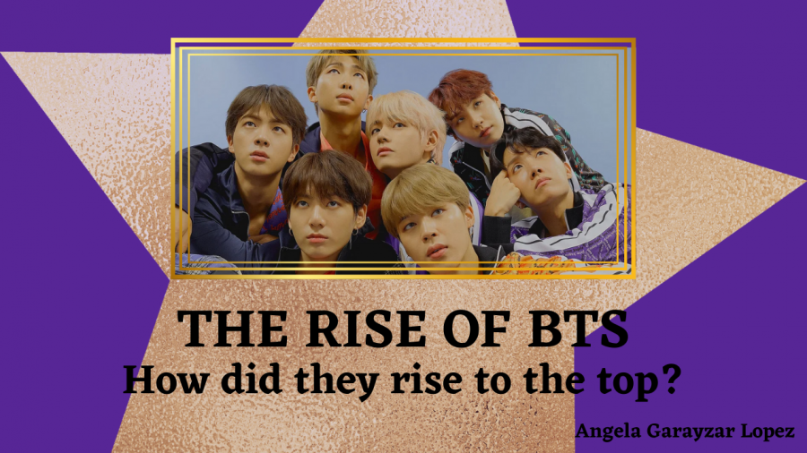 The+Rise+of+BTS